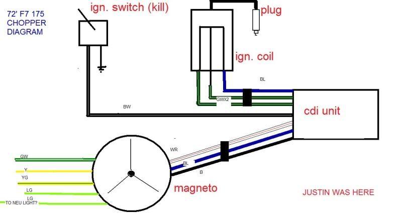 kawasaki 175 wiring diagram wiring diagram electricity basics 101 u2022 rh casamagdalena us 1978 Kawasaki Ke 175 Kawasaki 175 Enduro